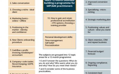 If you're struggling to establish a thriving business, then you need the IAPC&M Business Building e-programme