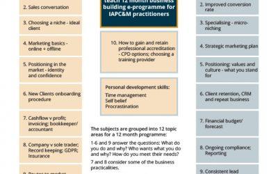 IAPC&M – Complimentary 12 module, Business Building e-programme