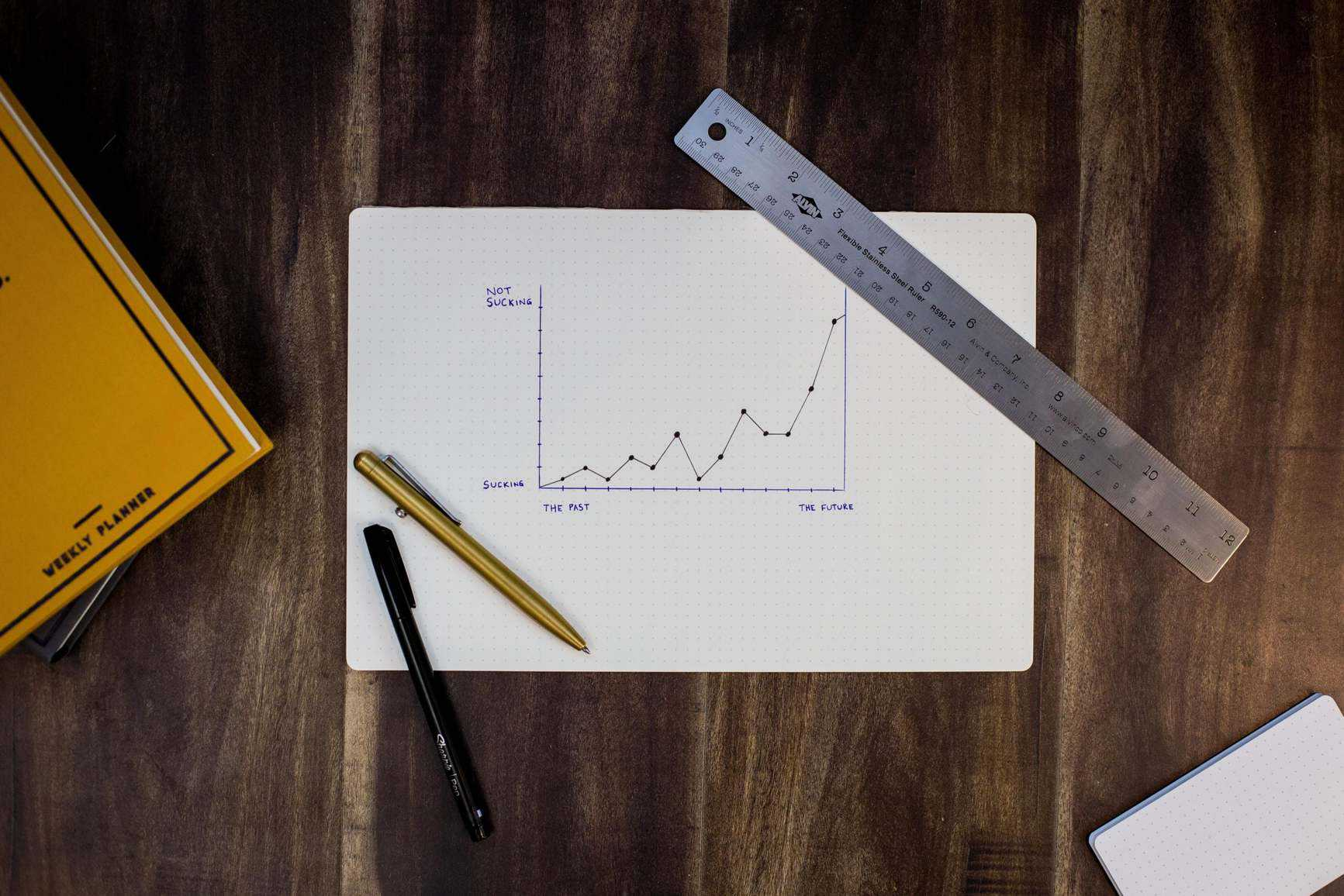 Effective Tools to Measure Success in your ROI